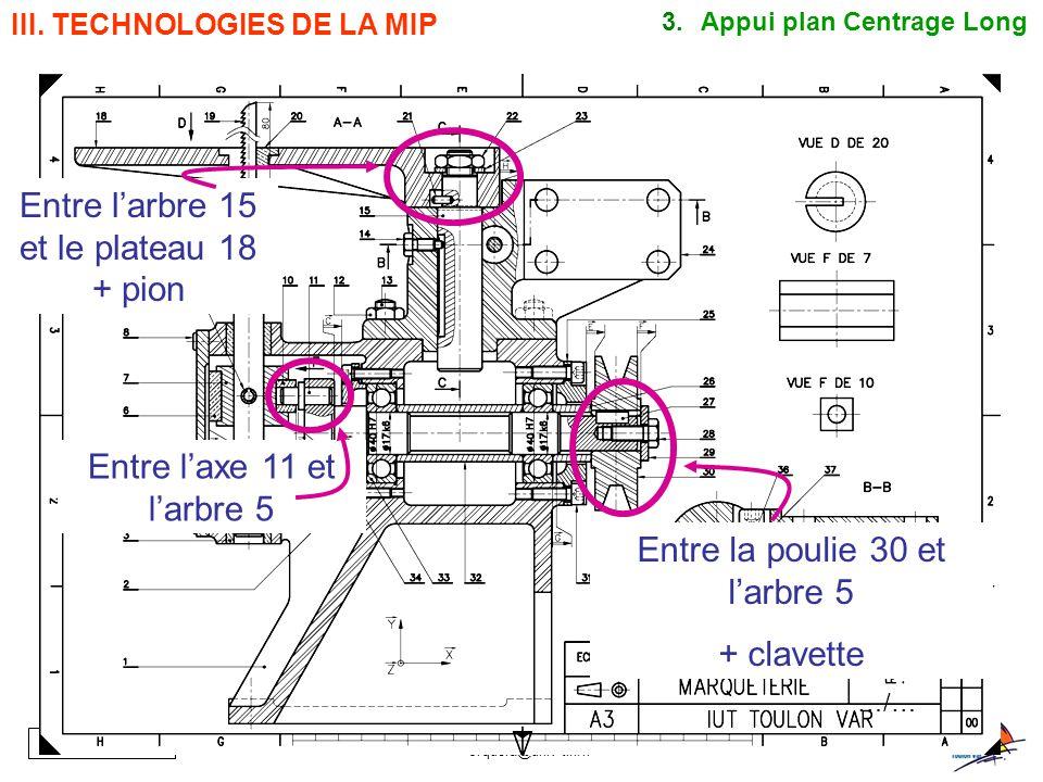 BE_UE2_F222 OR_BE_IUT GMP_TOULON VAR orquera@univ-tln.fr 23/84 Entre larbre 15 et le plateau 18 + pion III. TECHNOLOGIES DE LA MIP Entre la poulie 30