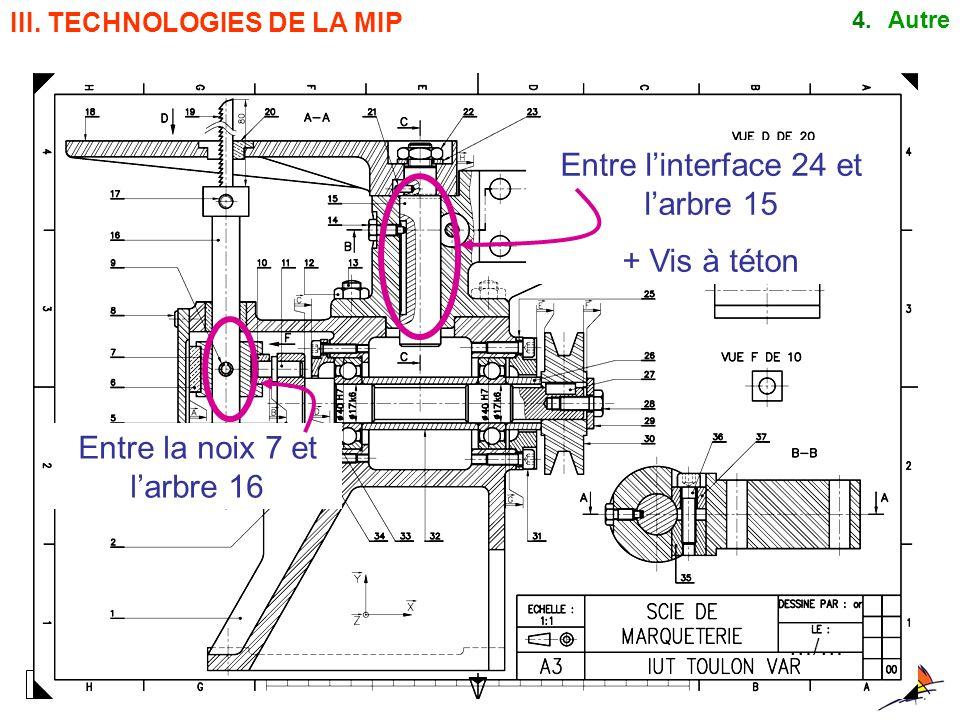 BE_UE2_F222 OR_BE_IUT GMP_TOULON VAR orquera@univ-tln.fr 26/84 Entre linterface 24 et larbre 15 + Vis à téton III. TECHNOLOGIES DE LA MIP 4.Autre Entr