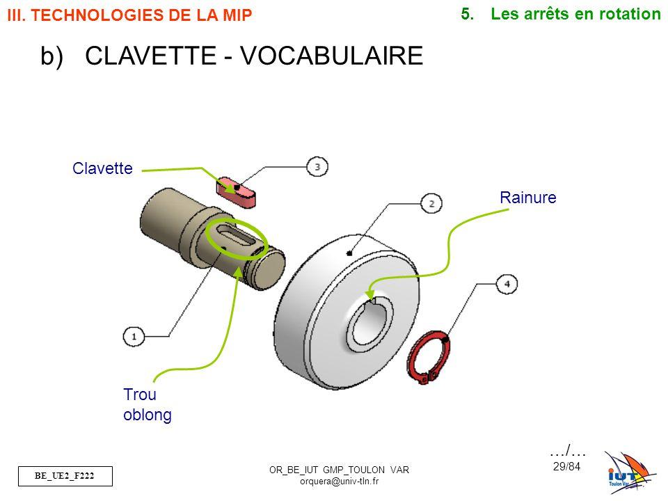 BE_UE2_F222 OR_BE_IUT GMP_TOULON VAR orquera@univ-tln.fr 29/84 Clavette Rainure Trou oblong III. TECHNOLOGIES DE LA MIP 5. Les arrêts en rotation b)CL