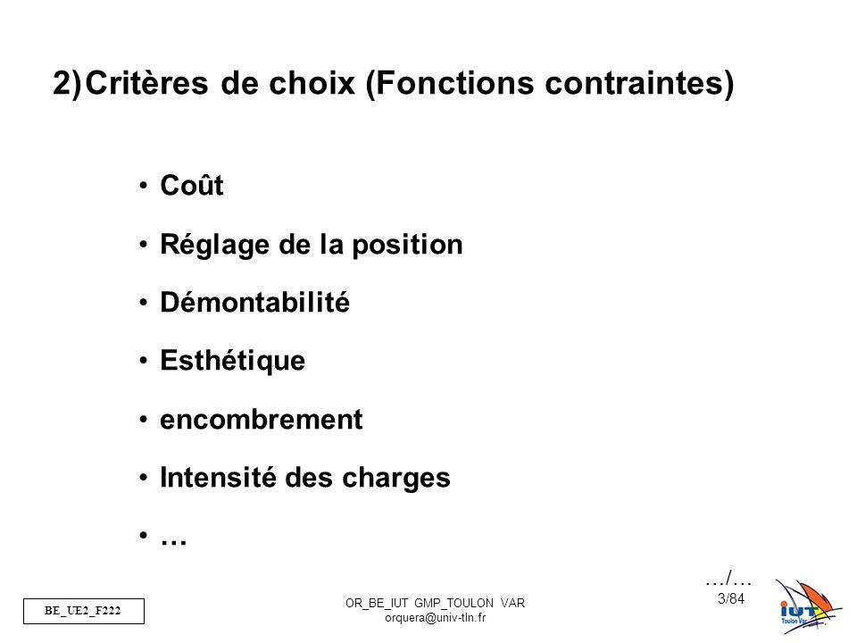 BE_UE2_F222 OR_BE_IUT GMP_TOULON VAR orquera@univ-tln.fr 3/84 2)Critères de choix (Fonctions contraintes) Coût Réglage de la position Démontabilité Es