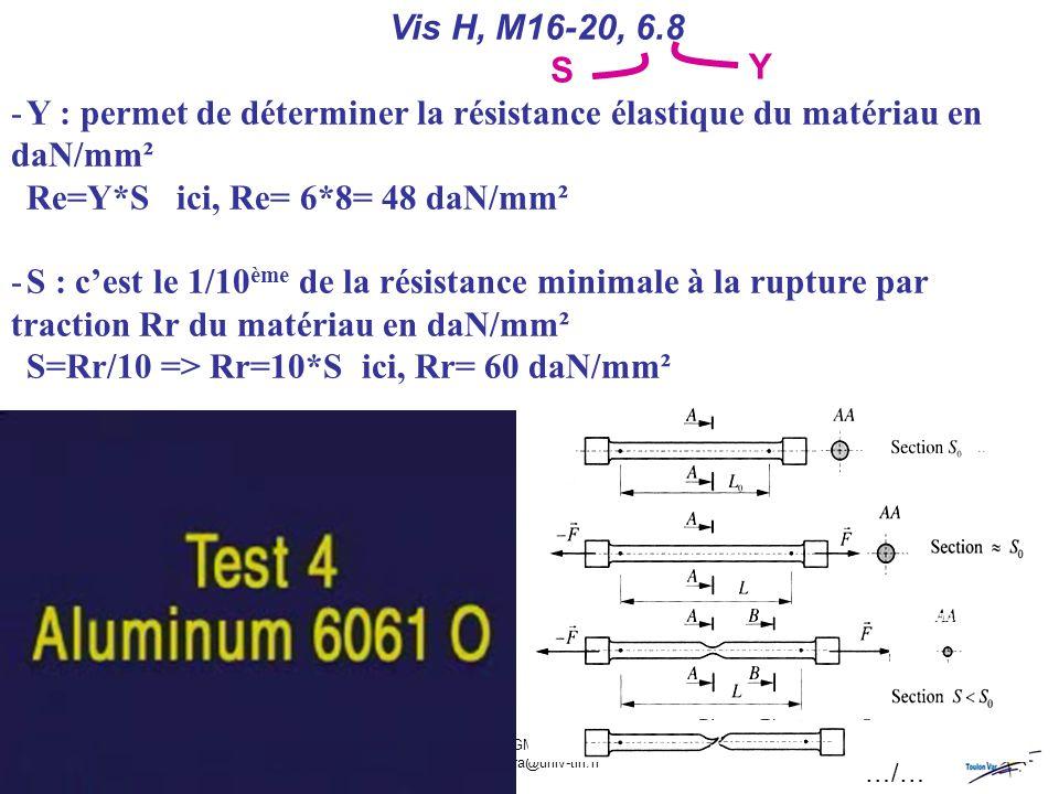 BE_UE2_F222 OR_BE_IUT GMP_TOULON VAR orquera@univ-tln.fr 57/84 Vis H, M16-20, 6.8 -Y : permet de déterminer la résistance élastique du matériau en daN