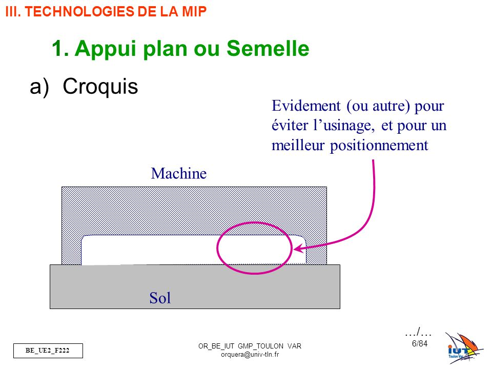 BE_UE2_F222 OR_BE_IUT GMP_TOULON VAR orquera@univ-tln.fr 7/84 b)Exemple Eclaté dun moteur V6 L7X de RENAULT III.