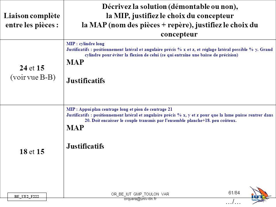 BE_UE2_F222 OR_BE_IUT GMP_TOULON VAR orquera@univ-tln.fr 61/84 Liaison complète entre les pièces : Décrivez la solution (démontable ou non), la MIP, j
