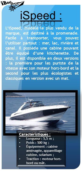 Caractéristiques : Longueur : 5,5 m ; Poids : 500 kg ; Équipement : cabine aménagée, appareillage cuisine, solarium ; Traction : moteur hors- bord ou mât.