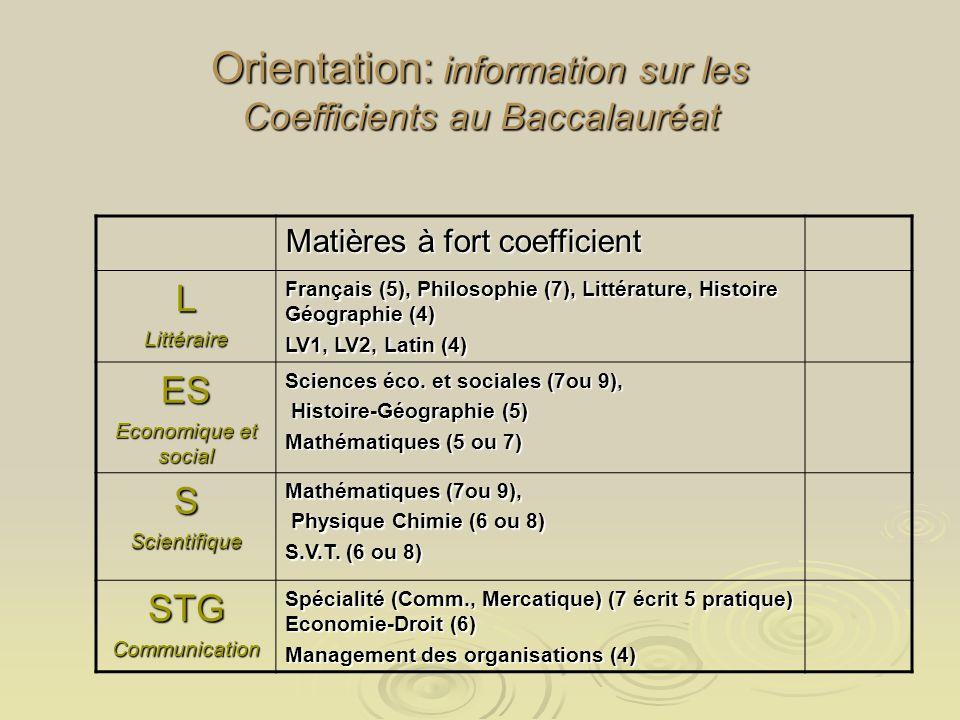 Orientation: information sur les Coefficients au Baccalauréat Matières à fort coefficient LLittéraire Français (5), Philosophie (7), Littérature, Histoire Géographie (4) LV1, LV2, Latin (4) ES Economique et social Sciences éco.