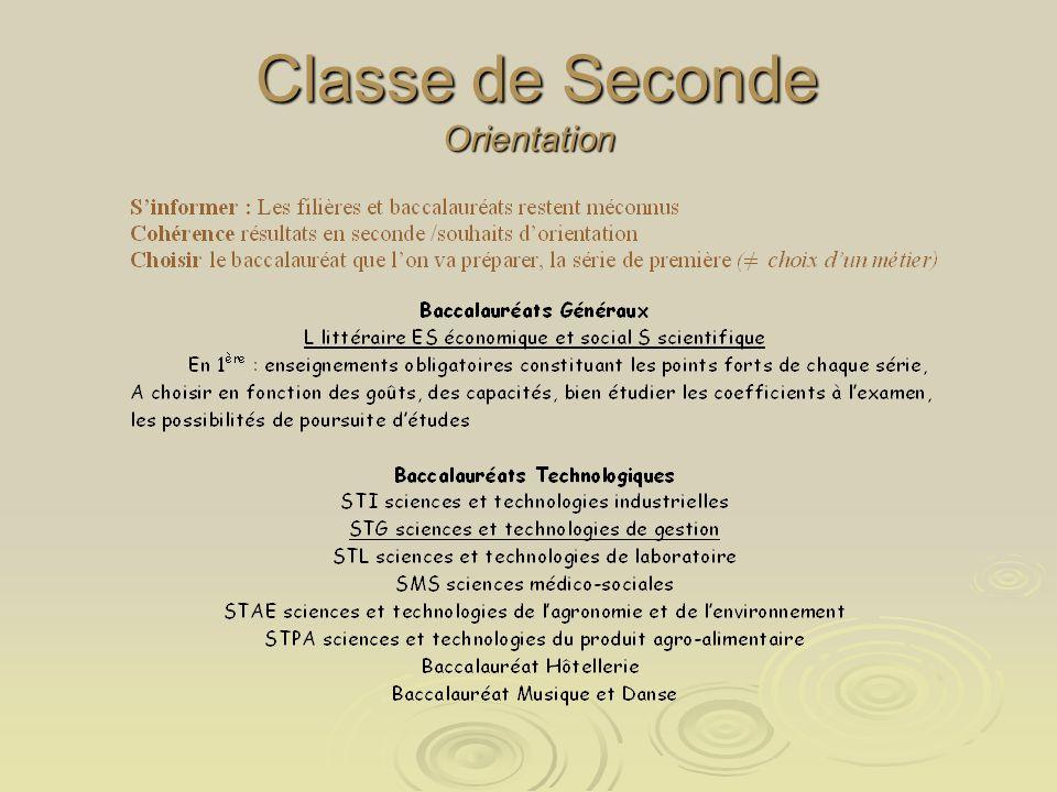 Classe de Seconde Orientation Classe de Seconde Orientation