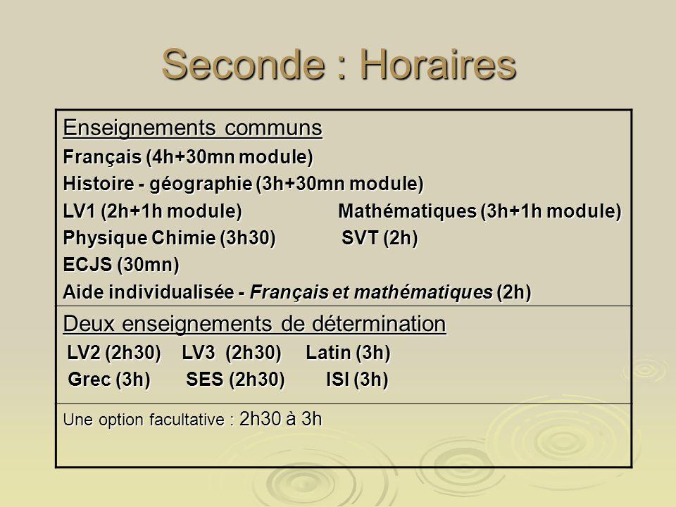 Seconde : Horaires Enseignements communs Français (4h+30mn module) Histoire - géographie (3h+30mn module) LV1 (2h+1h module) Mathématiques (3h+1h module) Physique Chimie (3h30) SVT (2h) ECJS (30mn) Aide individualisée - Français et mathématiques (2h) Deux enseignements de détermination LV2 (2h30) LV3 (2h30) Latin (3h) LV2 (2h30) LV3 (2h30) Latin (3h) Grec (3h) SES (2h30) ISI (3h) Grec (3h) SES (2h30) ISI (3h) Une option facultative : 2h30 à 3h