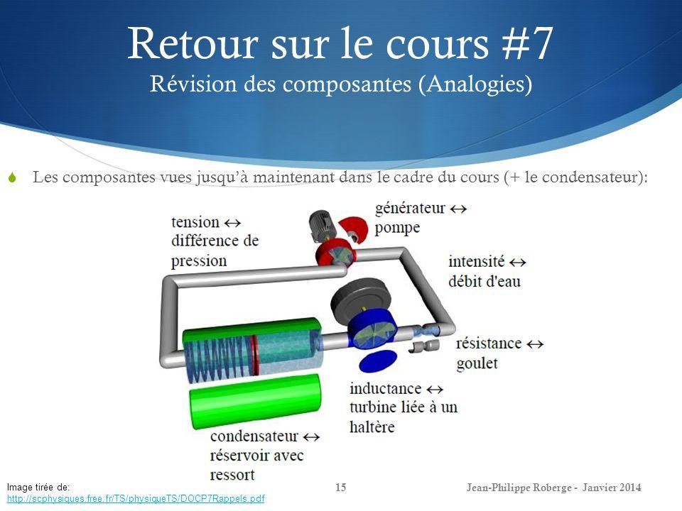 Retour sur le cours #7 Révision des composantes (Analogies) Les composantes vues jusquà maintenant dans le cadre du cours (+ le condensateur): Jean-Ph
