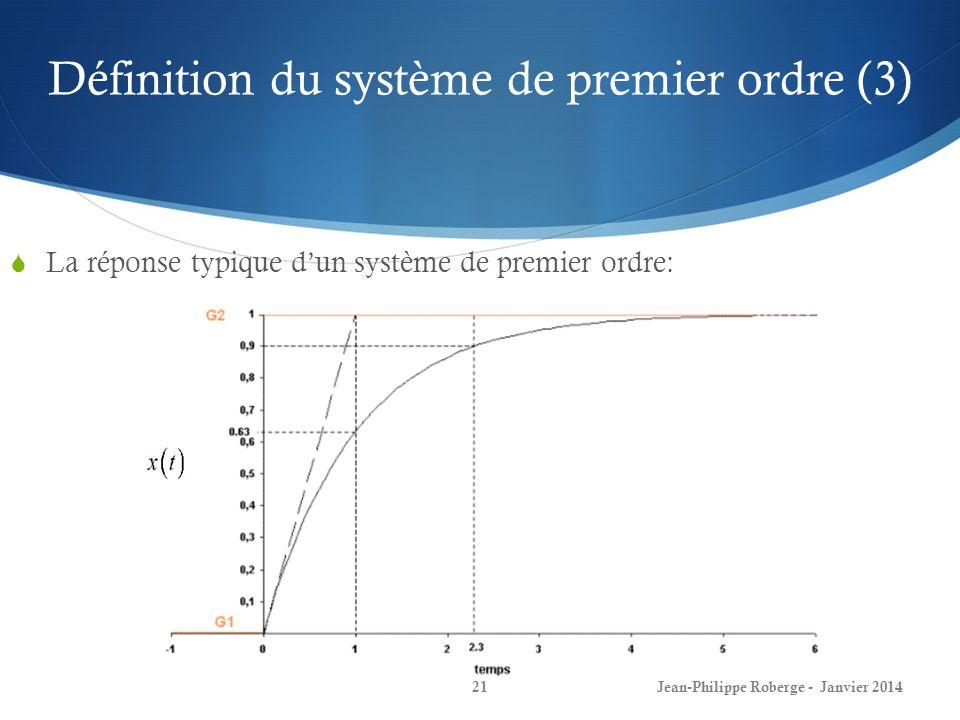 Définition du système de premier ordre (3) La réponse typique dun système de premier ordre: Jean-Philippe Roberge - Janvier 201421
