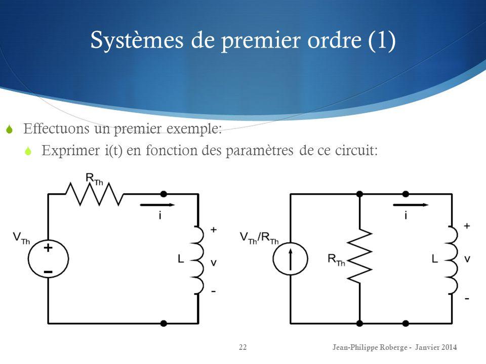 Systèmes de premier ordre (1) Effectuons un premier exemple: Exprimer i(t) en fonction des paramètres de ce circuit: Jean-Philippe Roberge - Janvier 2