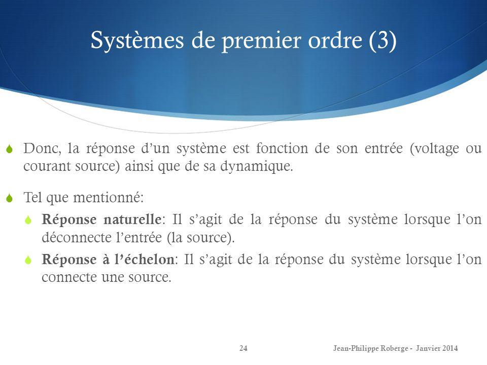Systèmes de premier ordre (3) Donc, la réponse dun système est fonction de son entrée (voltage ou courant source) ainsi que de sa dynamique. Tel que m