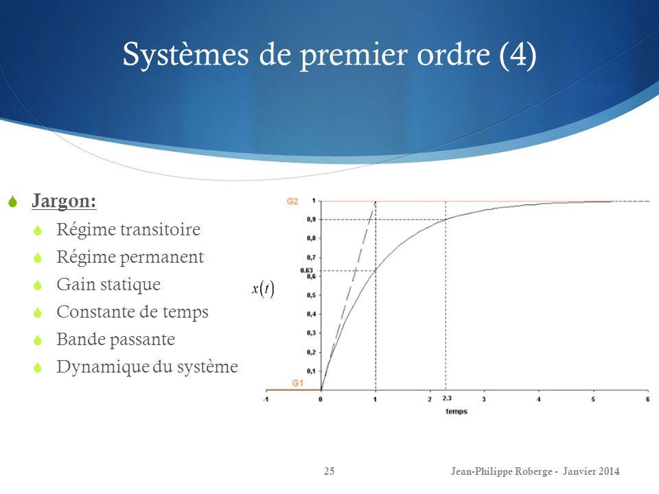 Systèmes de premier ordre (4) Jargon: Régime transitoire Régime permanent Gain statique Constante de temps Bande passante Dynamique du système Jean-Ph