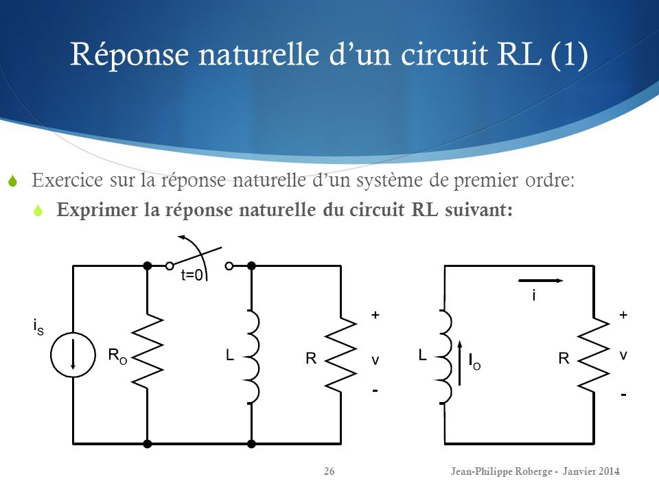 Réponse naturelle dun circuit RL (1) Exercice sur la réponse naturelle dun système de premier ordre: Exprimer la réponse naturelle du circuit RL suiva