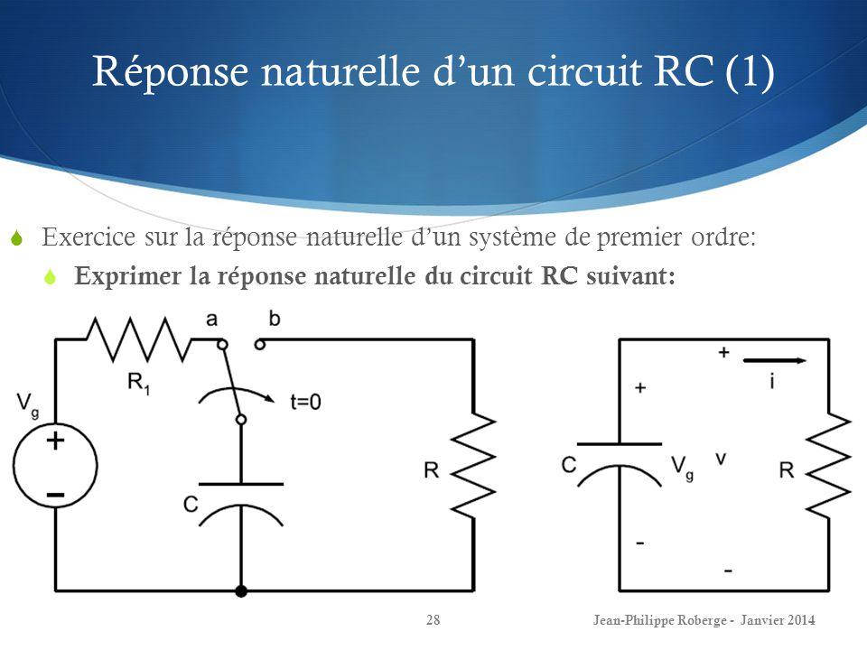 Réponse naturelle dun circuit RC (1) Exercice sur la réponse naturelle dun système de premier ordre: Exprimer la réponse naturelle du circuit RC suiva