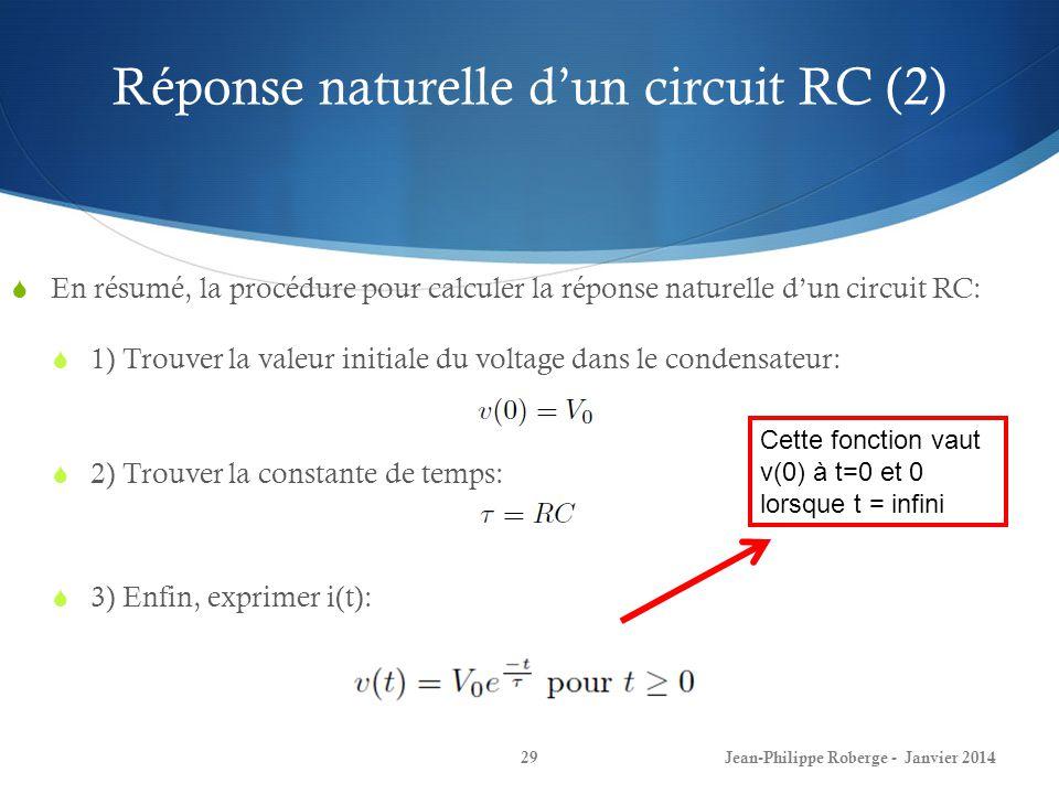 Réponse naturelle dun circuit RC (2) En résumé, la procédure pour calculer la réponse naturelle dun circuit RC: 1) Trouver la valeur initiale du volta