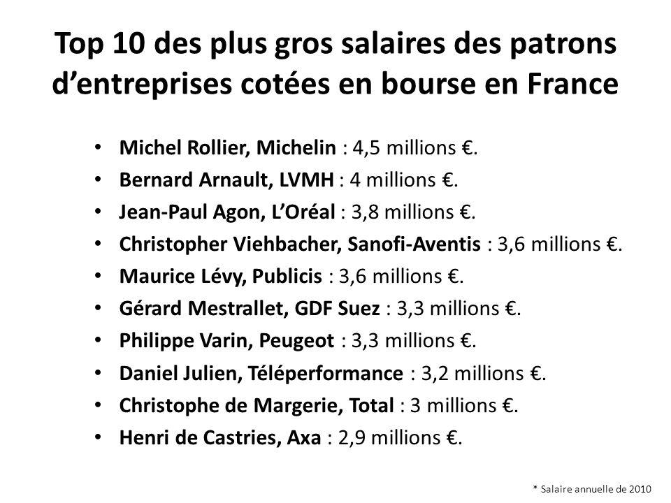 Top 10 des plus gros salaires des patrons dentreprises cotées en bourse en France Michel Rollier, Michelin : 4,5 millions. Bernard Arnault, LVMH : 4 m