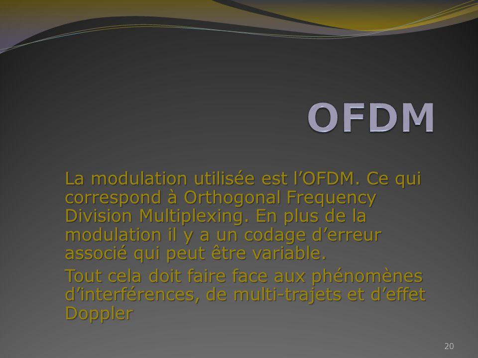 La modulation utilisée est lOFDM. Ce qui correspond à Orthogonal Frequency Division Multiplexing.