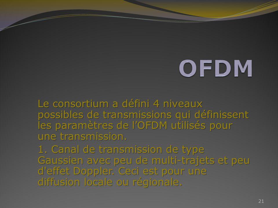 Le consortium a défini 4 niveaux possibles de transmissions qui définissent les paramètres de lOFDM utilisés pour une transmission.