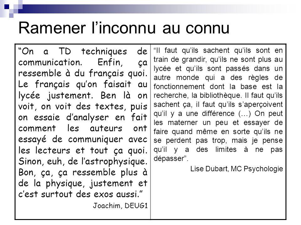Ramener linconnu au connu On a TD techniques de communication. Enfin, ça ressemble à du français quoi. Le français quon faisait au lycée justement. Be