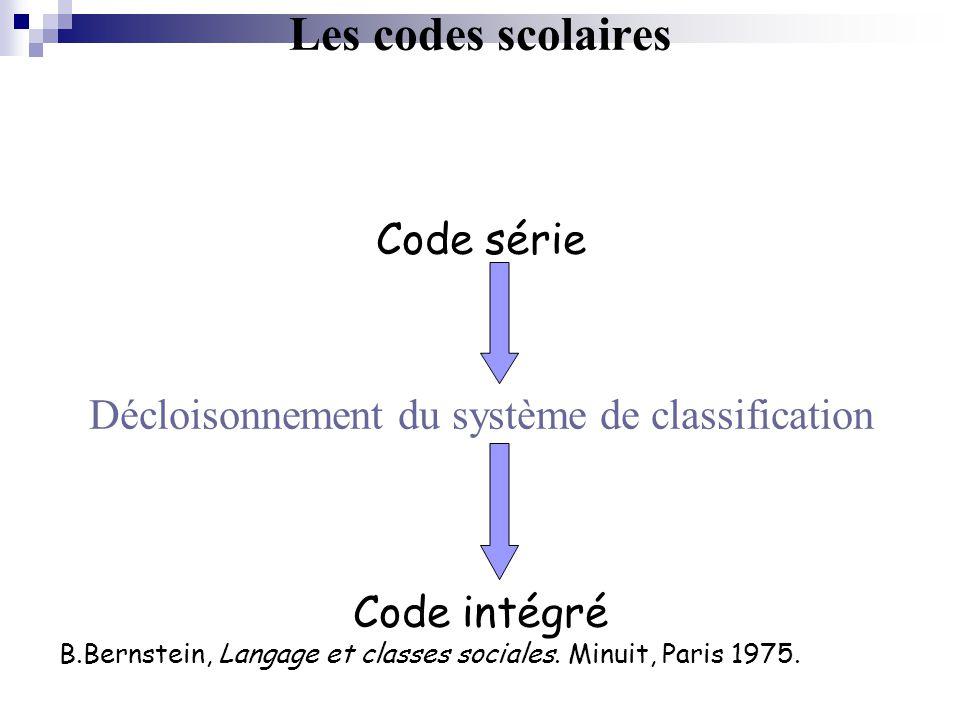 Les codes scolaires Code série Décloisonnement du système de classification Code intégré B.Bernstein, Langage et classes sociales. Minuit, Paris 1975.
