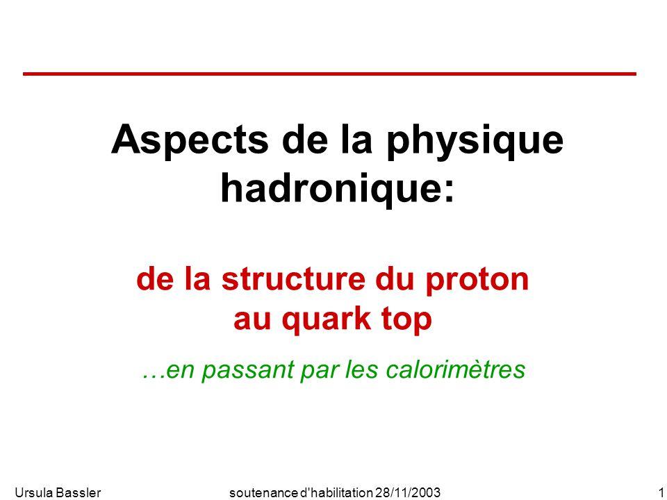 Ursula Bassler42soutenance d habilitation 28/11/2003 top: la production masse du top élevée calcul perturbatif de la section efficace au Tevatron le top est produit à grand x principalement en mode qq la section efficace au NNLO à s=1.96 TeV est =6.77pb au LHC: production principalement en mode gg section efficace NLO à s=14 TeV est =833pb Tevatron: 85% LHC: 10% Tevatron: 15% LHC: 90%