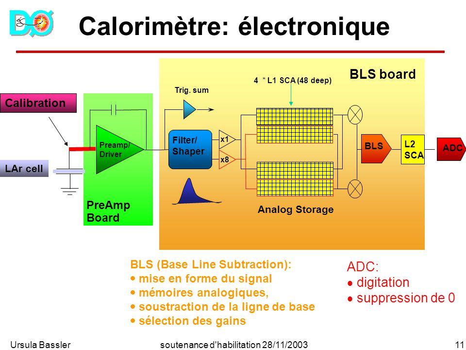 Ursula Bassler11soutenance d'habilitation 28/11/2003 Calorimètre: électronique Preamp/ Driver L2 SCA LAr cell Calibration ADC Trig. sum Filter/ Shaper