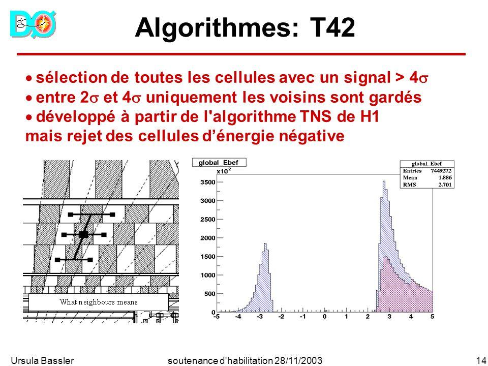 Ursula Bassler14soutenance d habilitation 28/11/2003 Algorithmes: T42 sélection de toutes les cellules avec un signal > 4 entre 2 et 4 uniquement les voisins sont gardés développé à partir de l algorithme TNS de H1 mais rejet des cellules dénergie négative
