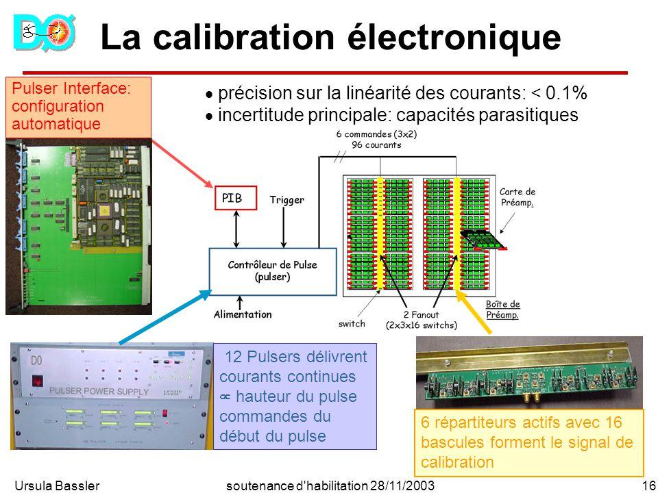 Ursula Bassler16soutenance d'habilitation 28/11/2003 La calibration électronique précision sur la linéarité des courants: < 0.1% incertitude principal