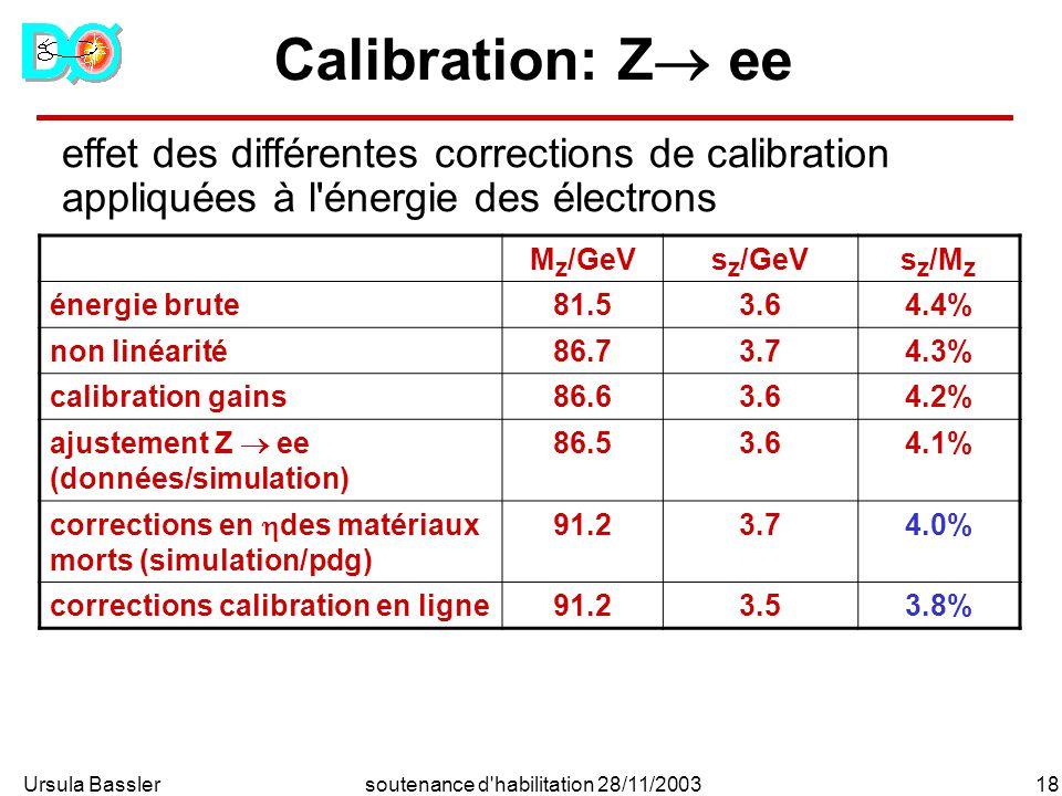 Ursula Bassler18soutenance d'habilitation 28/11/2003 Calibration: Z ee effet des différentes corrections de calibration appliquées à l'énergie des éle