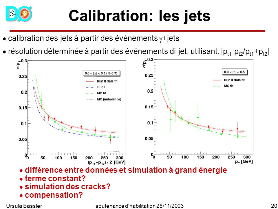 Ursula Bassler20soutenance d'habilitation 28/11/2003 Calibration: les jets différence entre données et simulation à grand énergie terme constant? simu