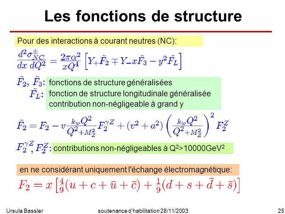 Ursula Bassler25soutenance d habilitation 28/11/2003 Les fonctions de structure Pour des interactions à courant neutres (NC): fonctions de structure généralisées fonction de structure longitudinale généralisée contribution non-négligeable à grand y contributions non-négligeables à Q 2 >10000GeV 2 en ne considérant uniquement l échange électromagnétique: