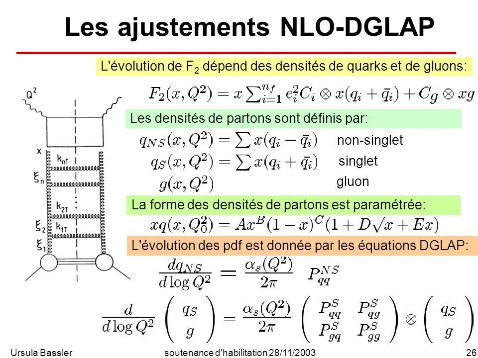 Ursula Bassler26soutenance d habilitation 28/11/2003 Les ajustements NLO-DGLAP L évolution de F 2 dépend des densités de quarks et de gluons: Les densités de partons sont définis par: non-singlet singlet gluon La forme des densités de partons est paramétrée: L évolution des pdf est donnée par les équations DGLAP: