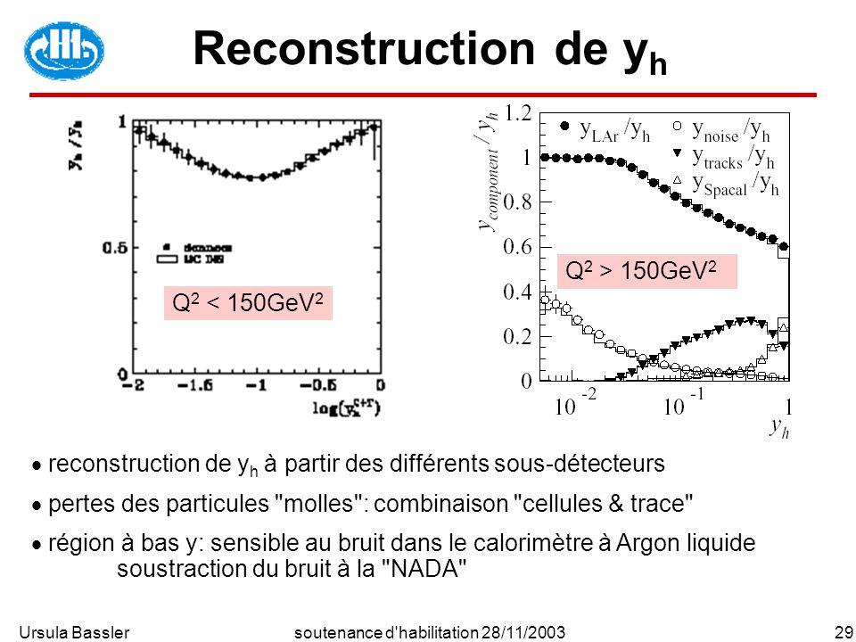 Ursula Bassler29soutenance d habilitation 28/11/2003 Reconstruction de y h reconstruction de y h à partir des différents sous-détecteurs pertes des particules molles : combinaison cellules & trace région à bas y: sensible au bruit dans le calorimètre à Argon liquide soustraction du bruit à la NADA Q 2 > 150GeV 2 Q 2 < 150GeV 2