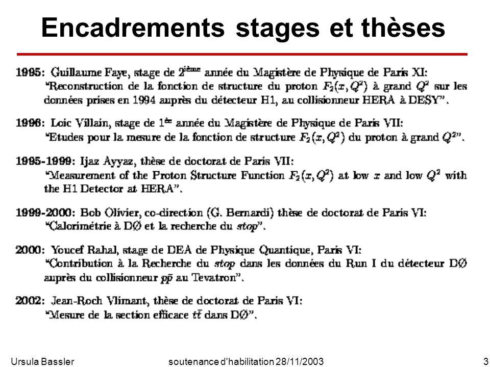 Ursula Bassler44soutenance d habilitation 28/11/2003 top: section efficace intérêt de la mesure tt : vérification des prédictions QCD recherche de nouvelle physique: production via bosons lourds mode de désintégrations autres que Wb Premières mesures de tt du Run II avec L =100 pb -1 en: di-lepton (ee,, e ) lepton+jets (e+jets, +jets) mesure au Run I à s=1.8 TeV: = 5.69 1.21 (stat) 1.04 (syst)