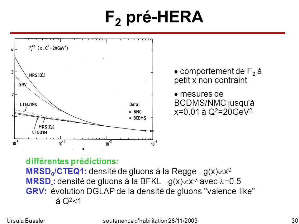 Ursula Bassler30soutenance d'habilitation 28/11/2003 F 2 pré-HERA comportement de F 2 à petit x non contraint mesures de BCDMS/NMC jusqu'à x=0.01 à Q