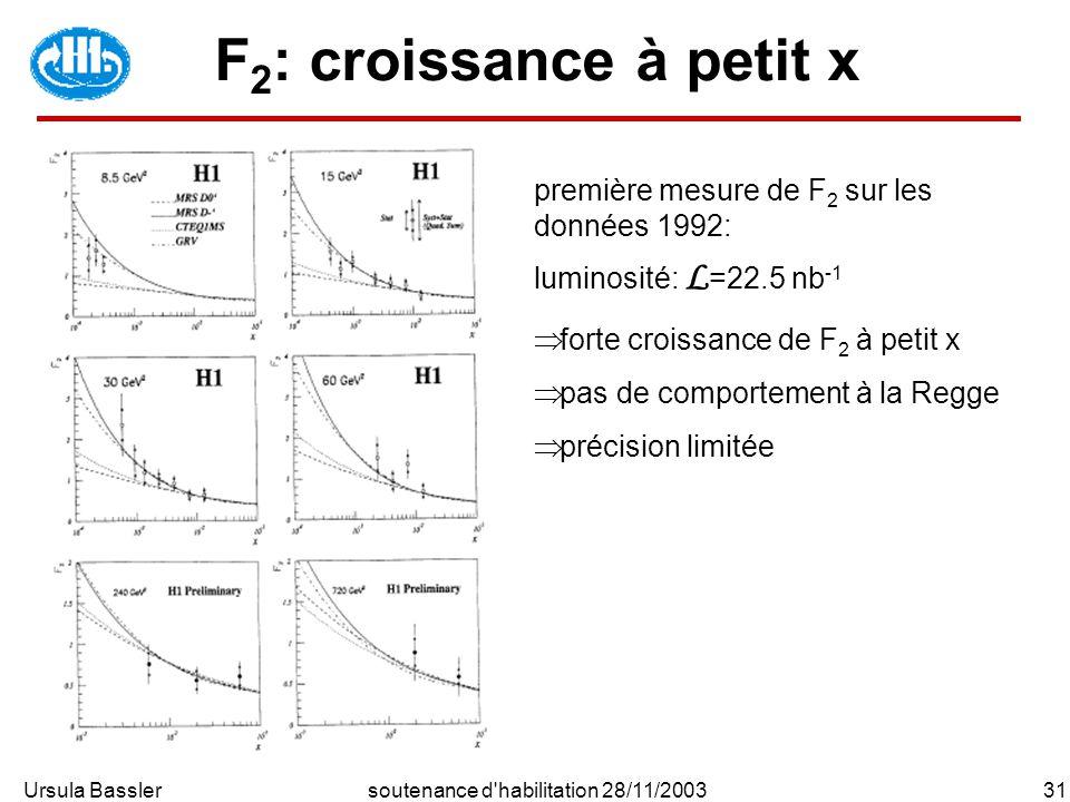 Ursula Bassler31soutenance d habilitation 28/11/2003 F 2 : croissance à petit x première mesure de F 2 sur les données 1992: luminosité: L =22.5 nb -1 forte croissance de F 2 à petit x pas de comportement à la Regge précision limitée
