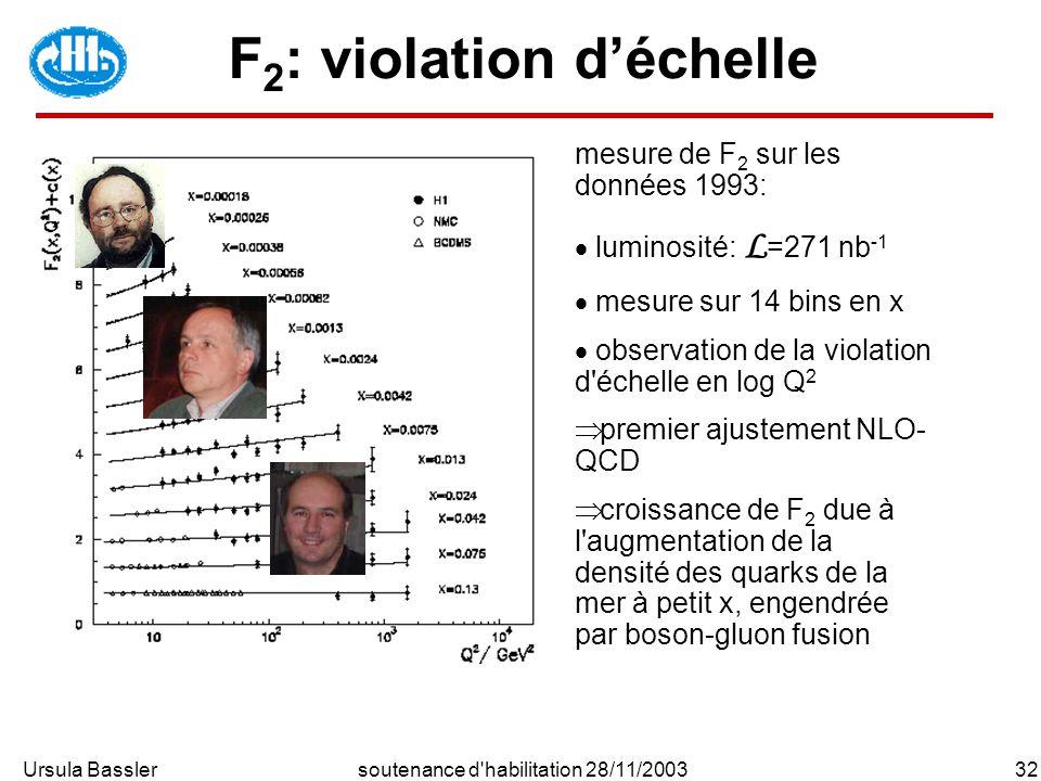 Ursula Bassler32soutenance d'habilitation 28/11/2003 F 2 : violation déchelle mesure de F 2 sur les données 1993: luminosité: L =271 nb -1 mesure sur