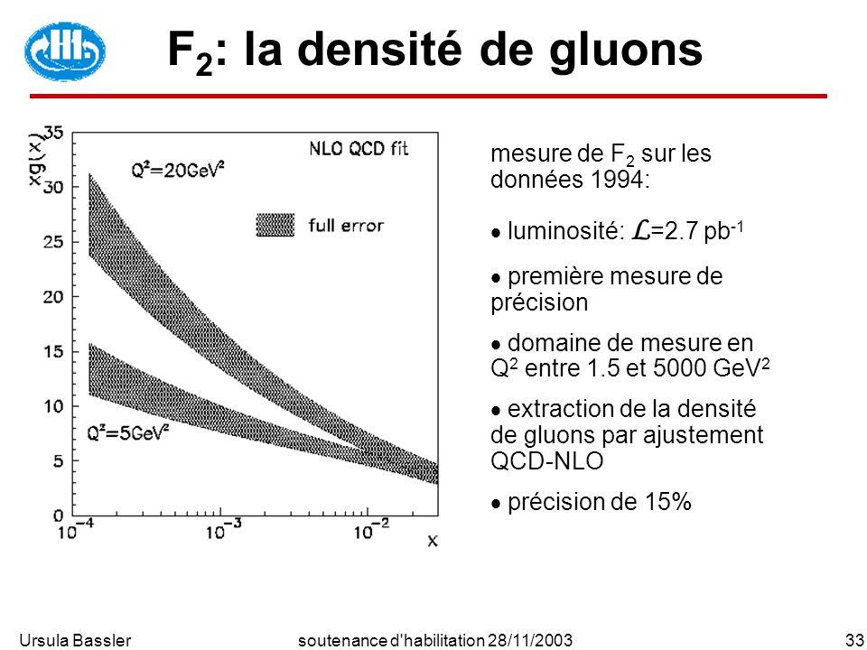 Ursula Bassler33soutenance d habilitation 28/11/2003 F 2 : la densité de gluons mesure de F 2 sur les données 1994: luminosité: L =2.7 pb -1 première mesure de précision domaine de mesure en Q 2 entre 1.5 et 5000 GeV 2 extraction de la densité de gluons par ajustement QCD-NLO précision de 15%
