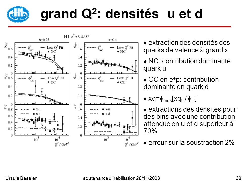 Ursula Bassler38soutenance d'habilitation 28/11/2003 grand Q 2 : densités u et d extraction des densités des quarks de valence à grand x NC: contribut