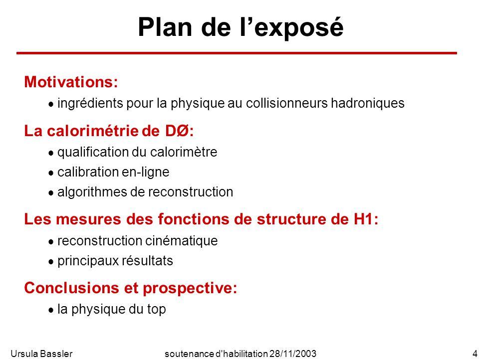 Ursula Bassler4soutenance d'habilitation 28/11/2003 Plan de lexposé Motivations: ingrédients pour la physique au collisionneurs hadroniques La calorim