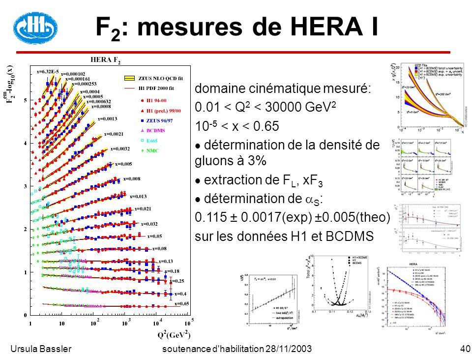 Ursula Bassler40soutenance d habilitation 28/11/2003 F 2 : mesures de HERA I domaine cinématique mesuré: 0.01 < Q 2 < 30000 GeV 2 10 -5 < x < 0.65 détermination de la densité de gluons à 3% extraction de F L, xF 3 détermination de S : 0.115 ± 0.0017(exp) ±0.005(theo) sur les données H1 et BCDMS