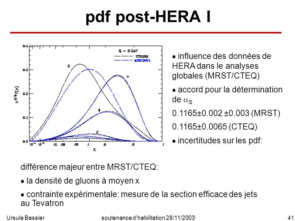 Ursula Bassler41soutenance d'habilitation 28/11/2003 pdf post-HERA I différence majeur entre MRST/CTEQ: la densité de gluons à moyen x contrainte expé