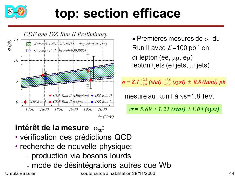 Ursula Bassler44soutenance d'habilitation 28/11/2003 top: section efficace intérêt de la mesure tt : vérification des prédictions QCD recherche de nou