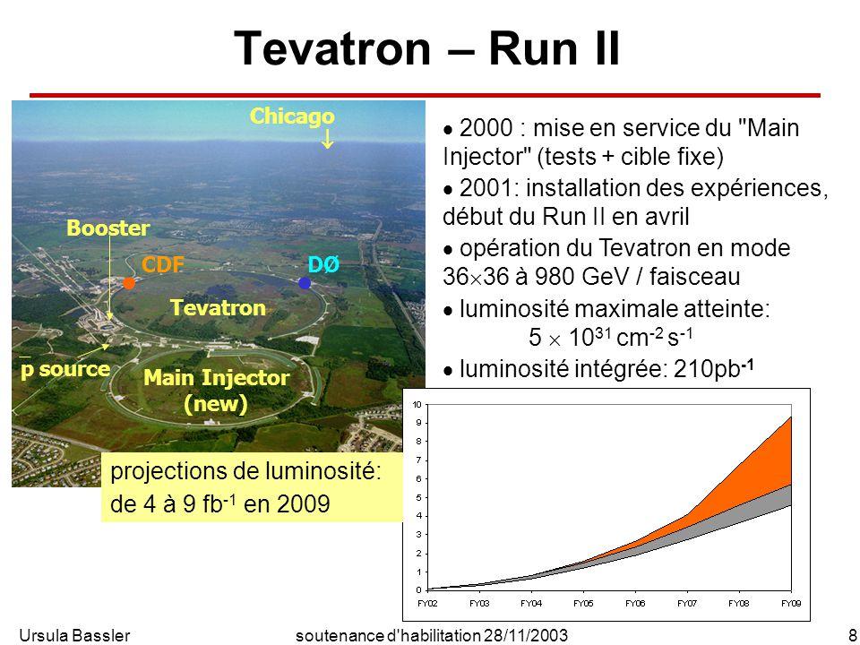 Ursula Bassler19soutenance d habilitation 28/11/2003 Calibration: Corrections 1% calibration physics Correction pour le temps déchantillonnage du signal (effet ~1%) variation canal/canal pour la différence calibration/physique (~1%)
