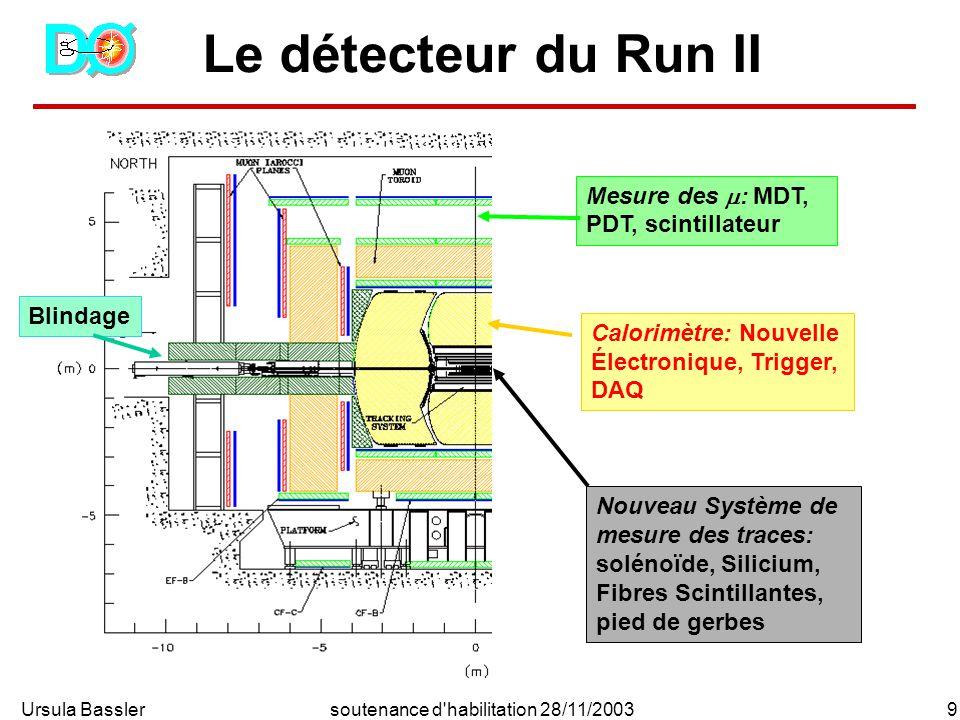 Ursula Bassler10soutenance d habilitation 28/11/2003 Calorimètre – nouvelle électronique 55000 canaux Ur/Argon liquide améliorations pour le Run II: remplacement de l électronique afin d accommoder un temps dinteraction de 132 ns 55k dual FET PreAmps 23k Switch Capacitor Arrays (SCA) avec 8M cellules de stockage sur 1200 BaseLineSubtraction (BLS)-boards ~ 50 mauvais canaux (~0.1%)