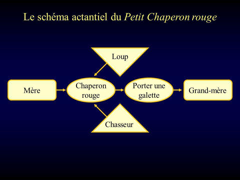 Chasseur Loup MèreGrand-mère Chaperon rouge Porter une galette Le schéma actantiel du Petit Chaperon rouge