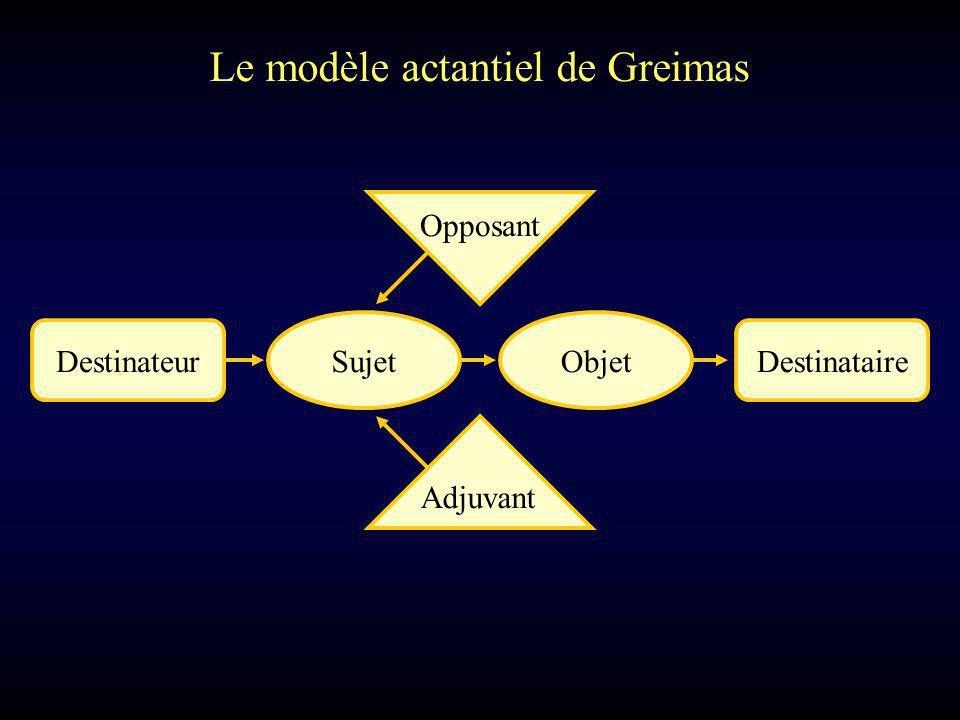 Adjuvant Opposant DestinateurDestinataireSujetObjet Le modèle actantiel de Greimas