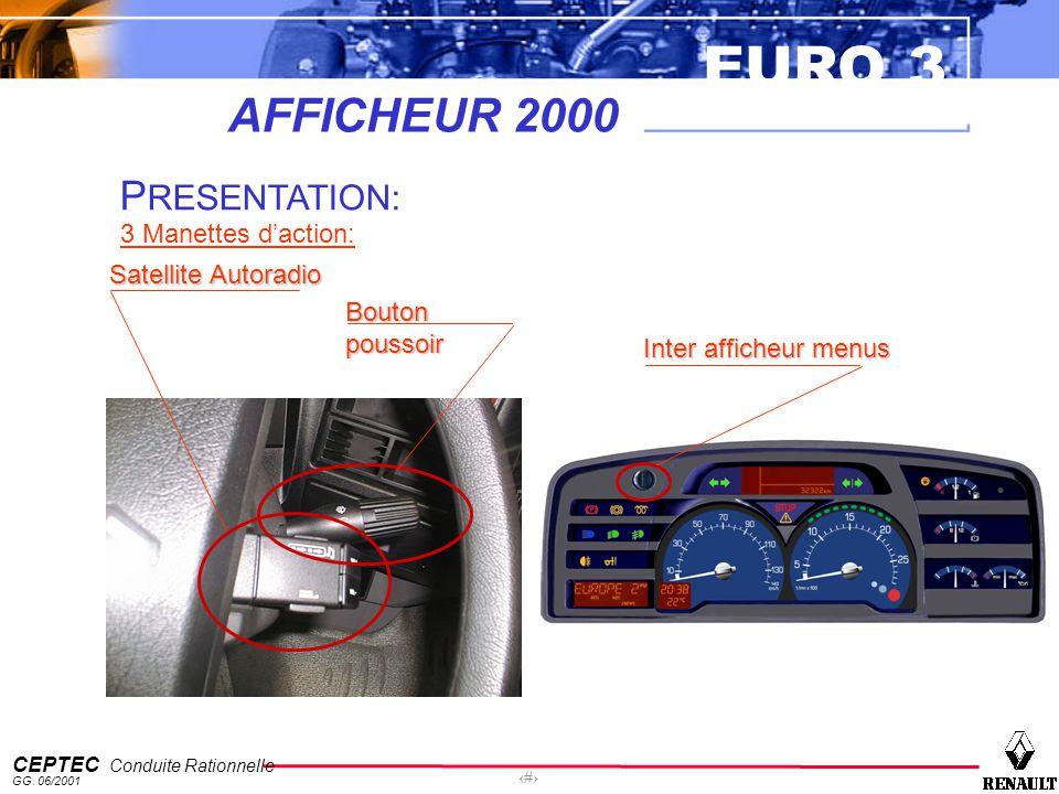 EURO 3 CEPTEC Conduite Rationnelle GG. 06/2001 12 AFFICHEUR 2000 P RESENTATION: 3 Manettes daction: Satellite Autoradio Bouton poussoir Inter afficheu