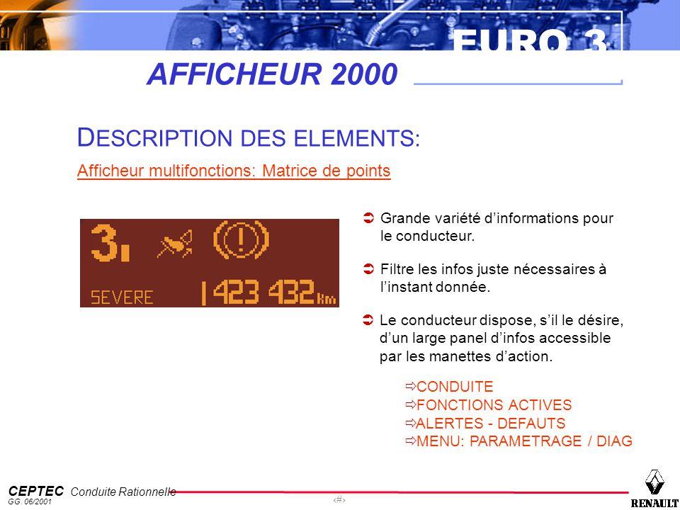 EURO 3 CEPTEC Conduite Rationnelle GG. 06/2001 14 AFFICHEUR 2000 D ESCRIPTION DES ELEMENTS: Grande variété dinformations pour le conducteur. Filtre le