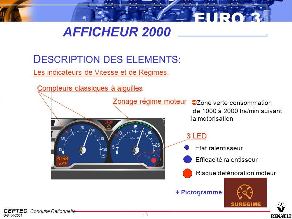 EURO 3 CEPTEC Conduite Rationnelle GG. 06/2001 16 AFFICHEUR 2000 D ESCRIPTION DES ELEMENTS: Les indicateurs de Vitesse et de Régimes: Compteurs classi